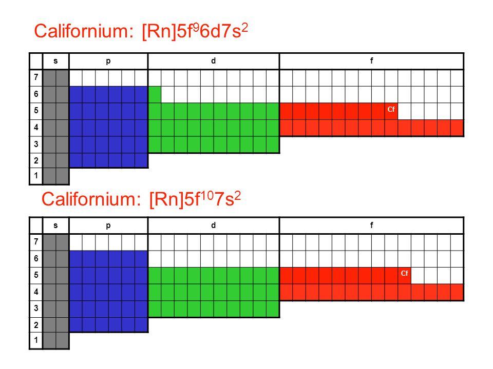 Californium: [Rn]5f96d7s2 Californium: [Rn]5f107s2 s p d f 7 6 5 4 3 2